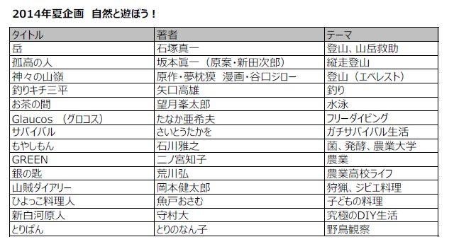 kikaku_201407.JPG