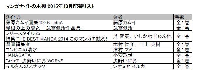 manganight_201510.JPG