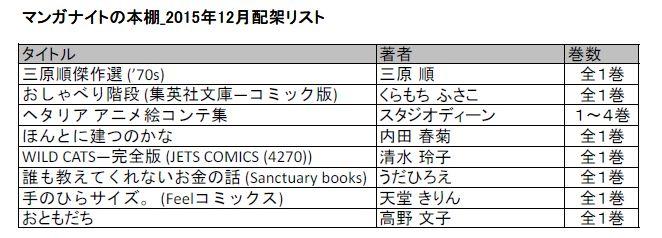 manganight_201512.JPG